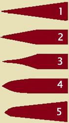 Сечения ножей